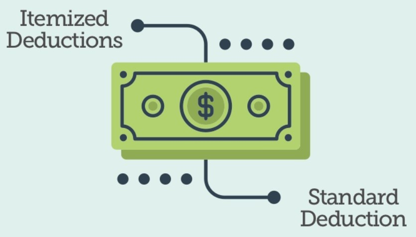 Standard Deduction 2020 & 2021 - What is a Standard Deduction